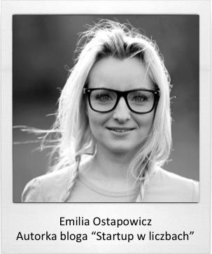 Emilia Ostapowicz